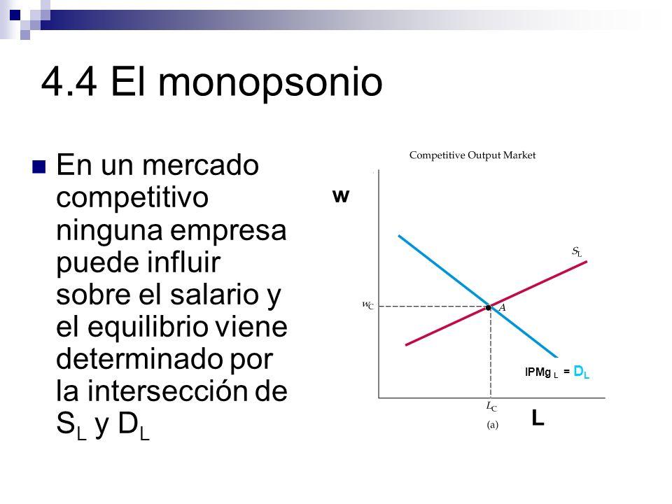 4.4 El monopsonio En un mercado competitivo ninguna empresa puede influir sobre el salario y el equilibrio viene determinado por la intersección de S