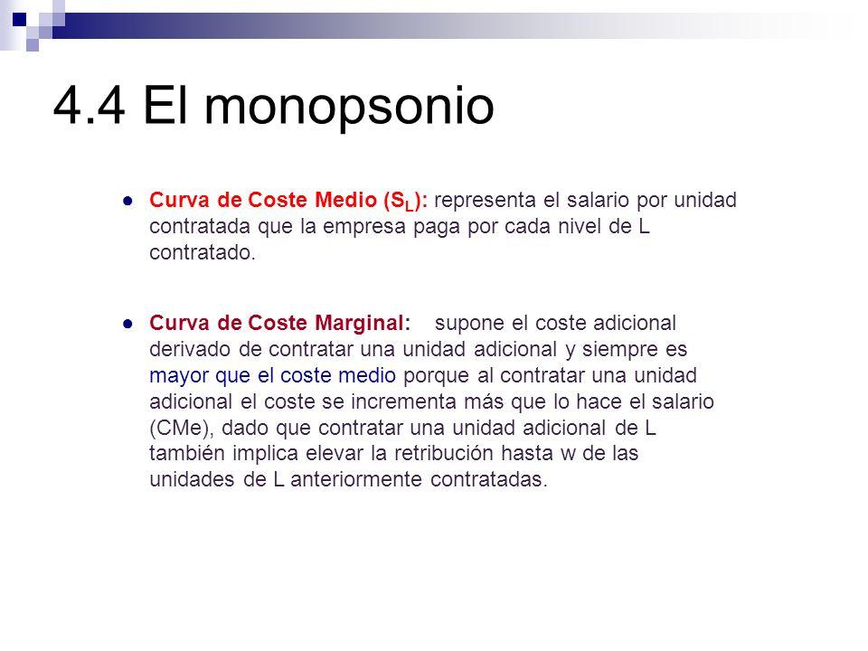 Curva de Coste Medio (S L ): representa el salario por unidad contratada que la empresa paga por cada nivel de L contratado. Curva de Coste Marginal: