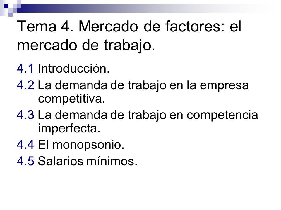 Tema 4. Mercado de factores: el mercado de trabajo. 4.1 Introducción. 4.2 La demanda de trabajo en la empresa competitiva. 4.3 La demanda de trabajo e