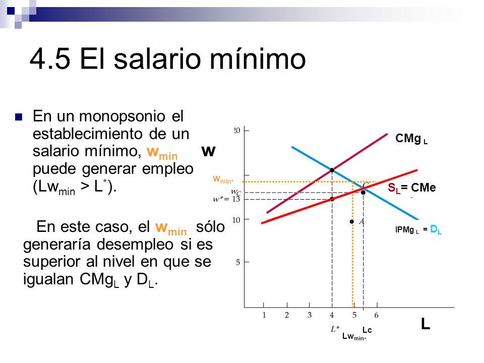 4.5 El salario mínimo IPMg L = D L CMg L S L = CMe w L Lc En este caso, el w min sólo generaría desempleo si es superior al nivel en que se igualan CM