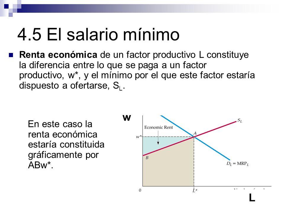 4.5 El salario mínimo Renta económica de un factor productivo L constituye la diferencia entre lo que se paga a un factor productivo, w*, y el mínimo
