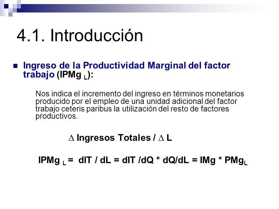 4.1. Introducción Ingreso de la Productividad Marginal del factor trabajo (IPMg L ): Nos indica el incremento del ingreso en términos monetarios produ