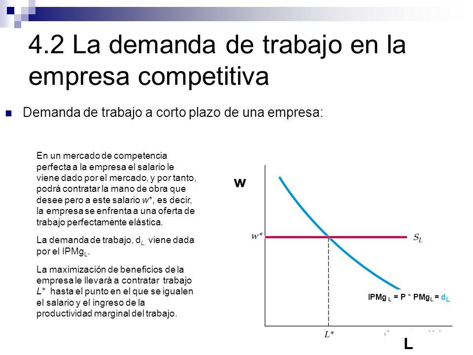 4.2 La demanda de trabajo en la empresa competitiva Demanda de trabajo a corto plazo de una empresa: En un mercado de competencia perfecta a la empres