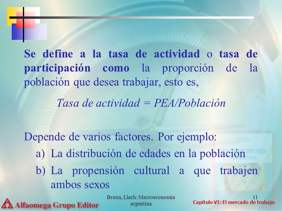 Braun, Llach: Macroeconomia argentina 11 Se define a la tasa de actividad o tasa de participación como la proporción de la población que desea trabaja