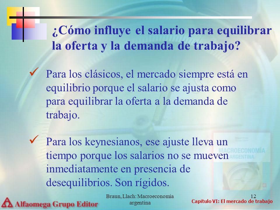 Braun, Llach: Macroeconomia argentina 12 Para los clásicos, el mercado siempre está en equilibrio porque el salario se ajusta como para equilibrar la