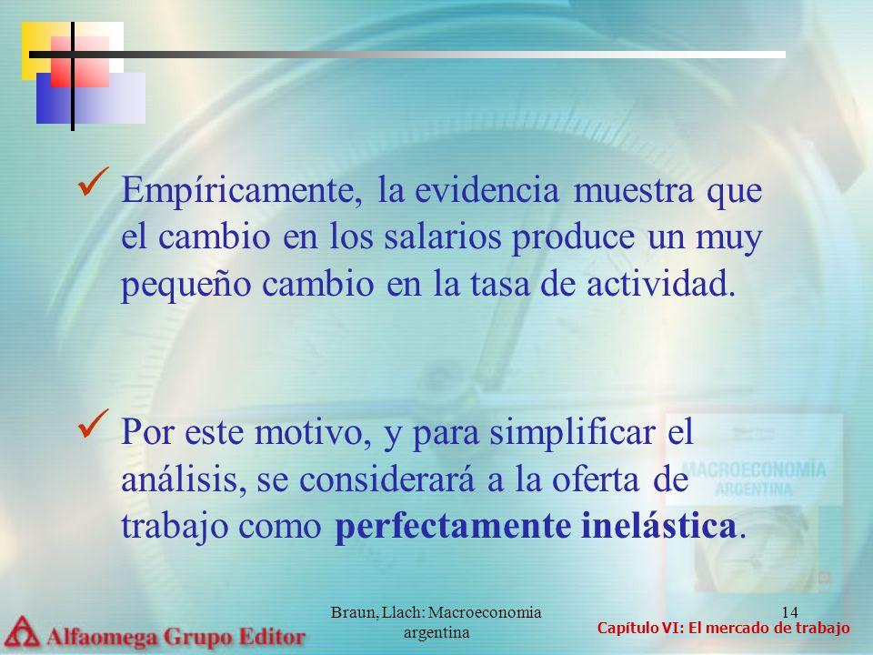 Braun, Llach: Macroeconomia argentina 14 Empíricamente, la evidencia muestra que el cambio en los salarios produce un muy pequeño cambio en la tasa de