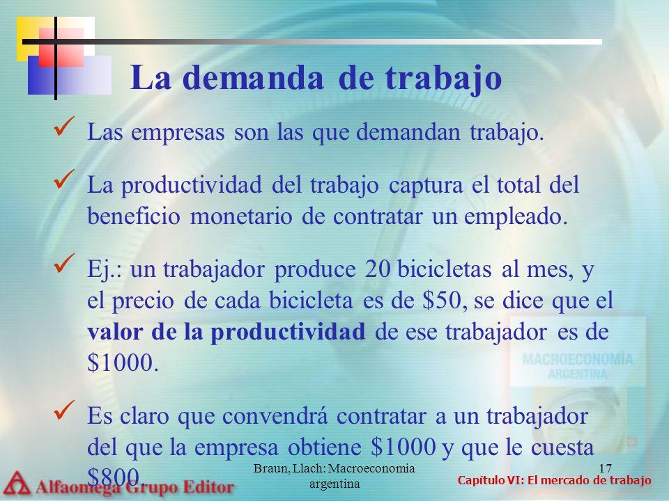 Braun, Llach: Macroeconomia argentina 17 Las empresas son las que demandan trabajo. La productividad del trabajo captura el total del beneficio moneta