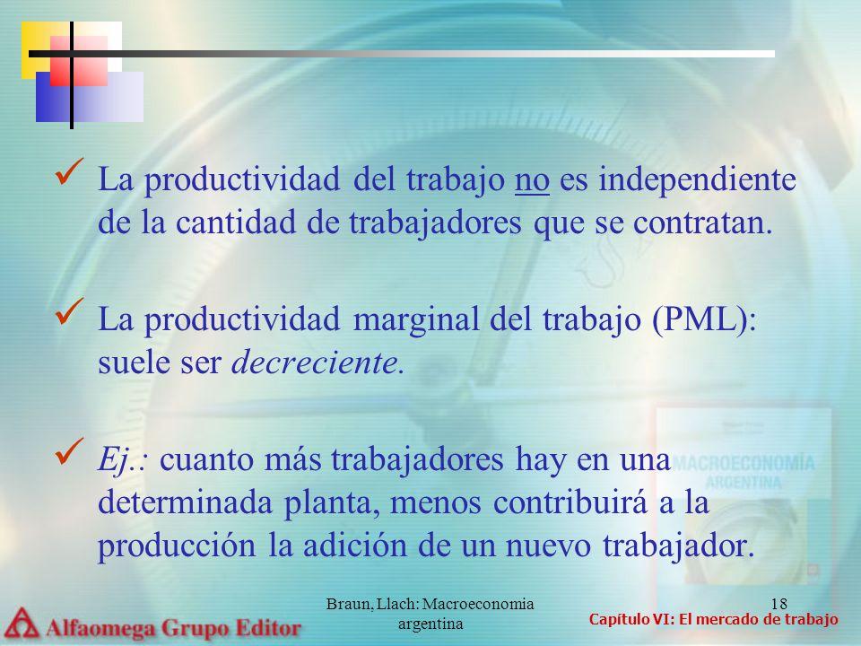 Braun, Llach: Macroeconomia argentina 18 La productividad del trabajo no es independiente de la cantidad de trabajadores que se contratan. La producti