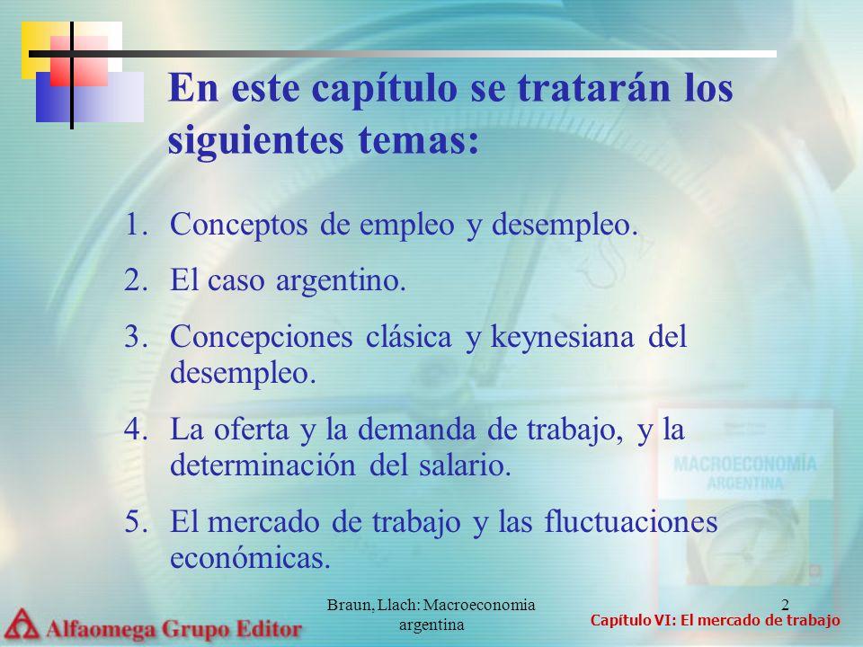 Braun, Llach: Macroeconomia argentina 2 1.Conceptos de empleo y desempleo. 2.El caso argentino. 3.Concepciones clásica y keynesiana del desempleo. 4.L