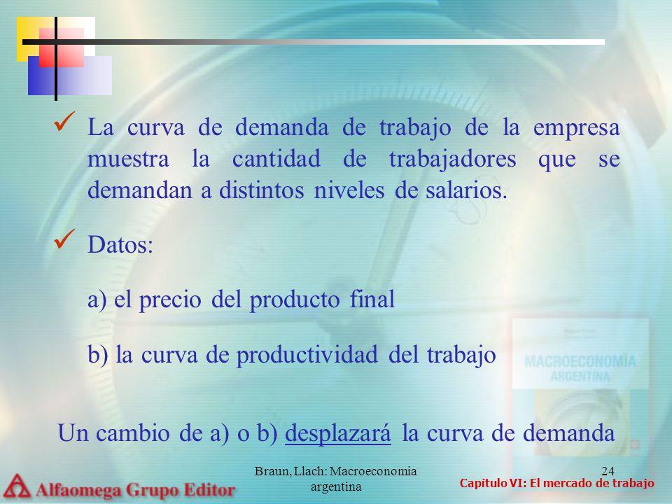 Braun, Llach: Macroeconomia argentina 24 La curva de demanda de trabajo de la empresa muestra la cantidad de trabajadores que se demandan a distintos