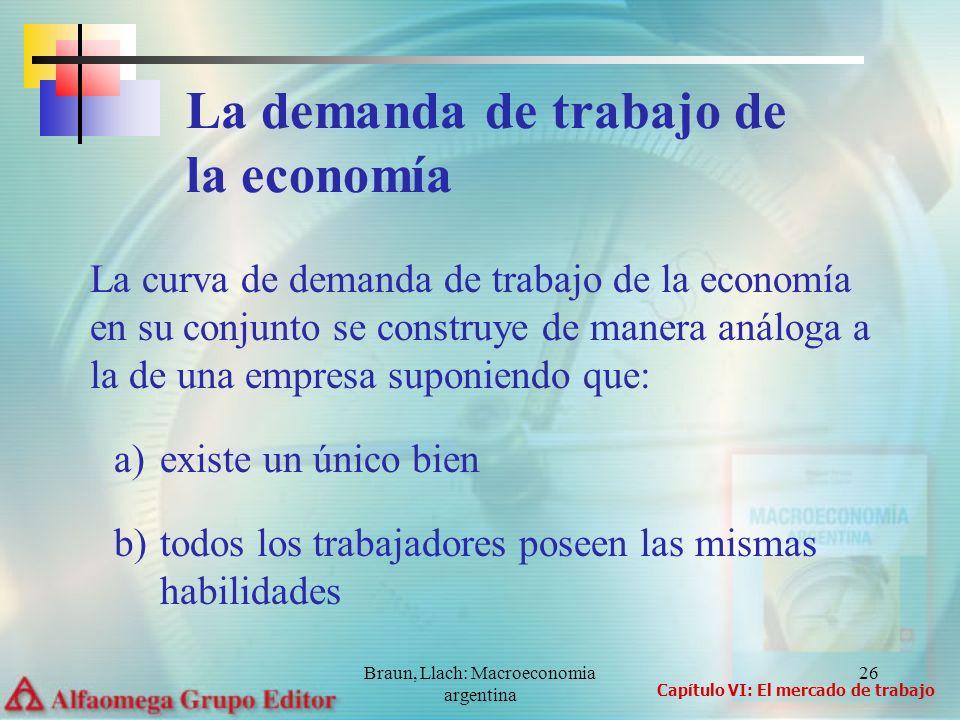 Braun, Llach: Macroeconomia argentina 26 La demanda de trabajo de la economía La curva de demanda de trabajo de la economía en su conjunto se construy