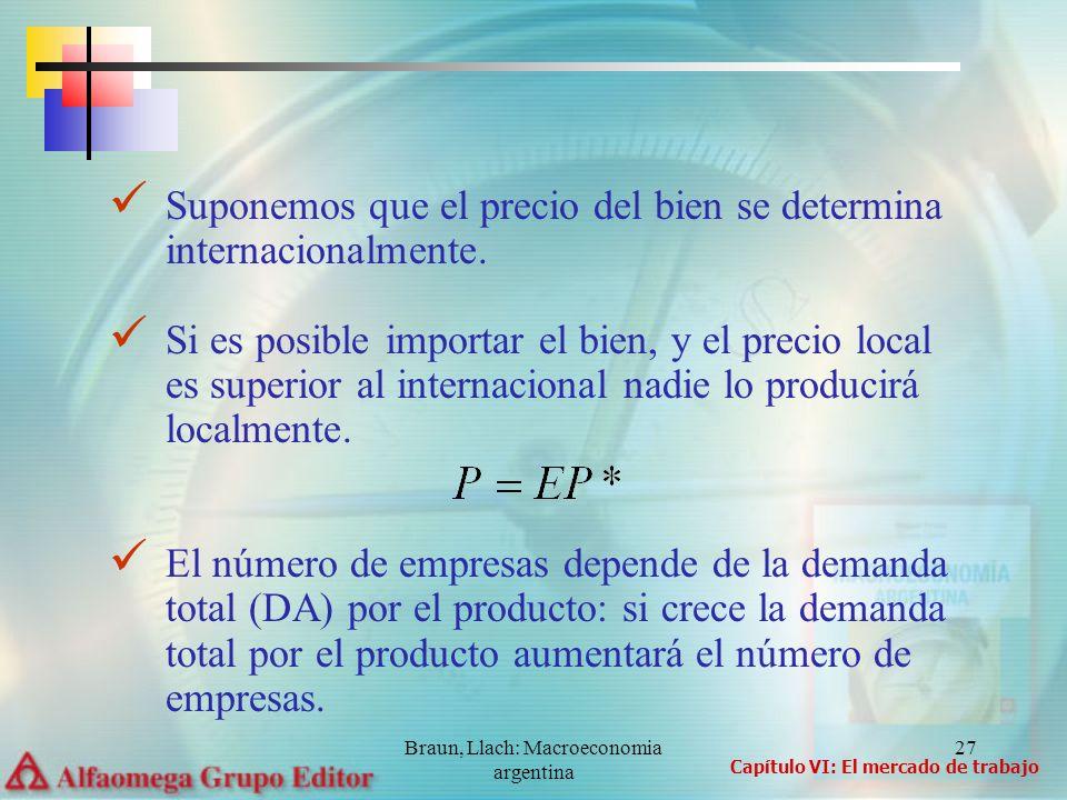 Braun, Llach: Macroeconomia argentina 27 Suponemos que el precio del bien se determina internacionalmente. Si es posible importar el bien, y el precio