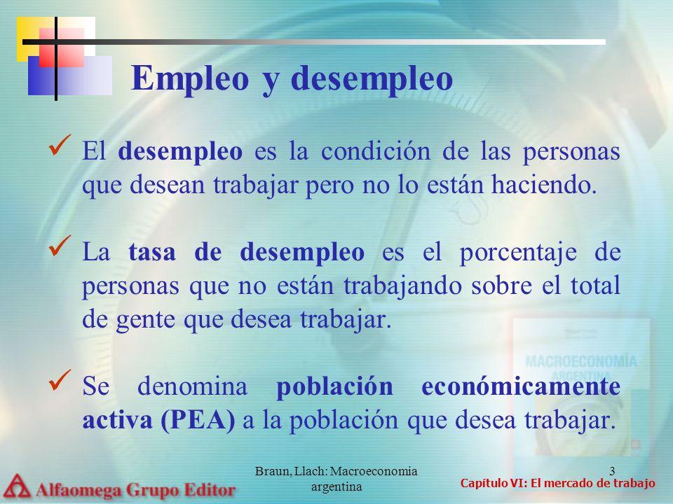 Braun, Llach: Macroeconomia argentina 3 El desempleo es la condición de las personas que desean trabajar pero no lo están haciendo. La tasa de desempl