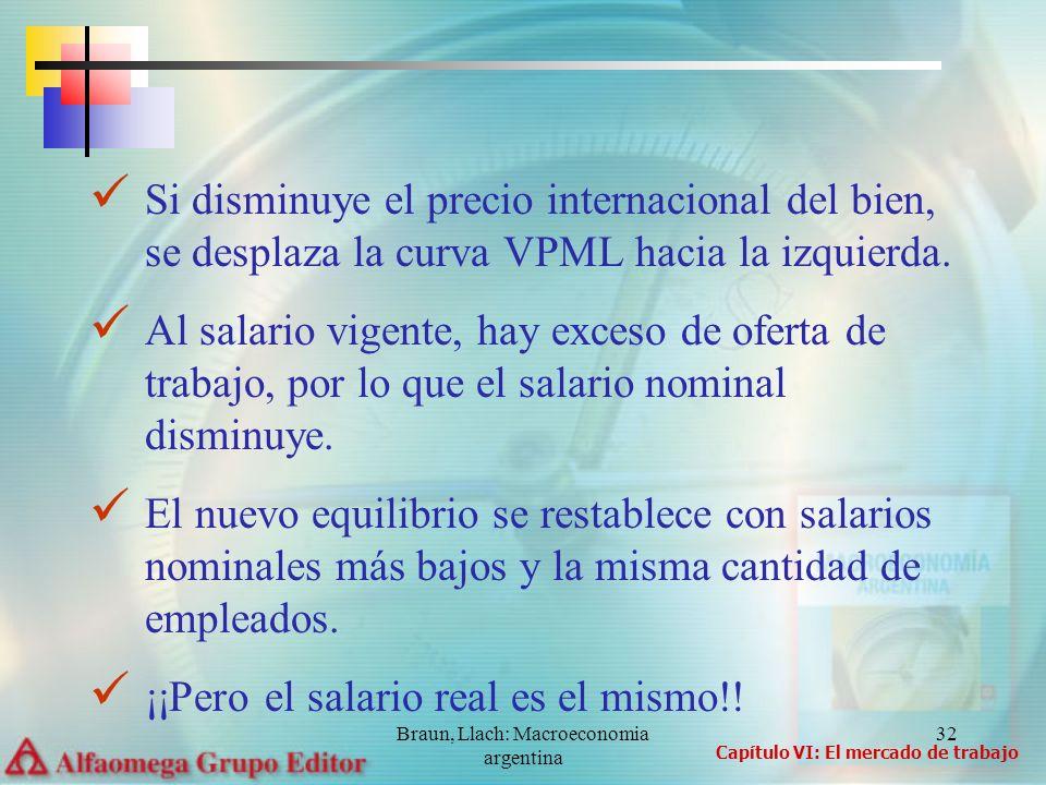 Braun, Llach: Macroeconomia argentina 32 Si disminuye el precio internacional del bien, se desplaza la curva VPML hacia la izquierda. Al salario vigen