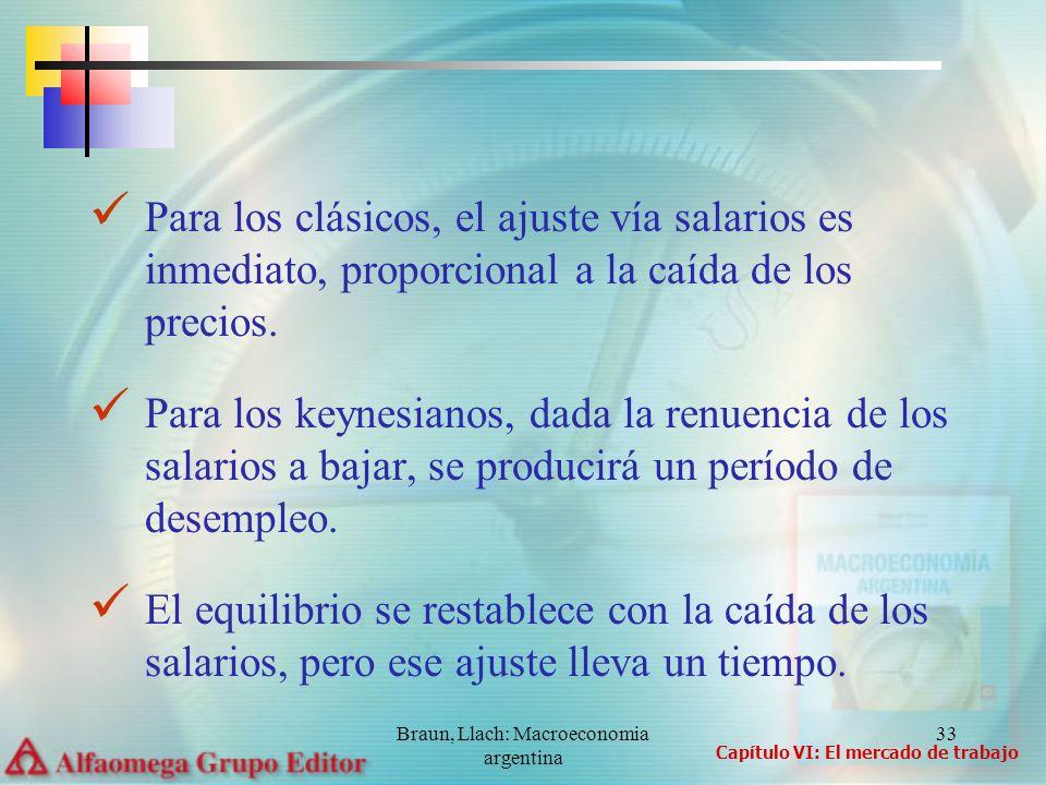 Braun, Llach: Macroeconomia argentina 33 Para los clásicos, el ajuste vía salarios es inmediato, proporcional a la caída de los precios. Para los keyn