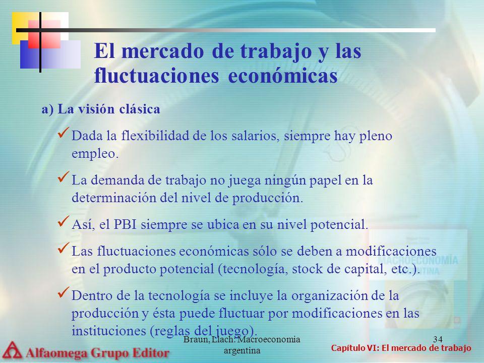 Braun, Llach: Macroeconomia argentina 34 a) La visión clásica Dada la flexibilidad de los salarios, siempre hay pleno empleo. La demanda de trabajo no