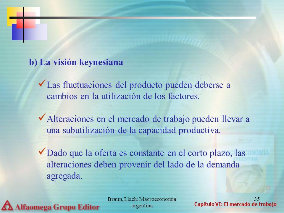 Braun, Llach: Macroeconomia argentina 35 b) La visión keynesiana Las fluctuaciones del producto pueden deberse a cambios en la utilización de los fact