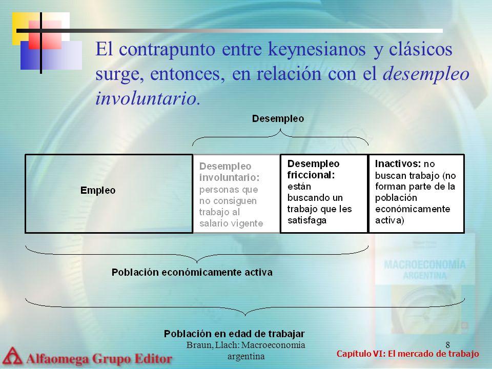 Braun, Llach: Macroeconomia argentina 8 El contrapunto entre keynesianos y clásicos surge, entonces, en relación con el desempleo involuntario. Capítu