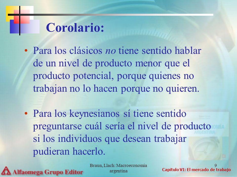 Braun, Llach: Macroeconomia argentina 9 Para los clásicos no tiene sentido hablar de un nivel de producto menor que el producto potencial, porque quie