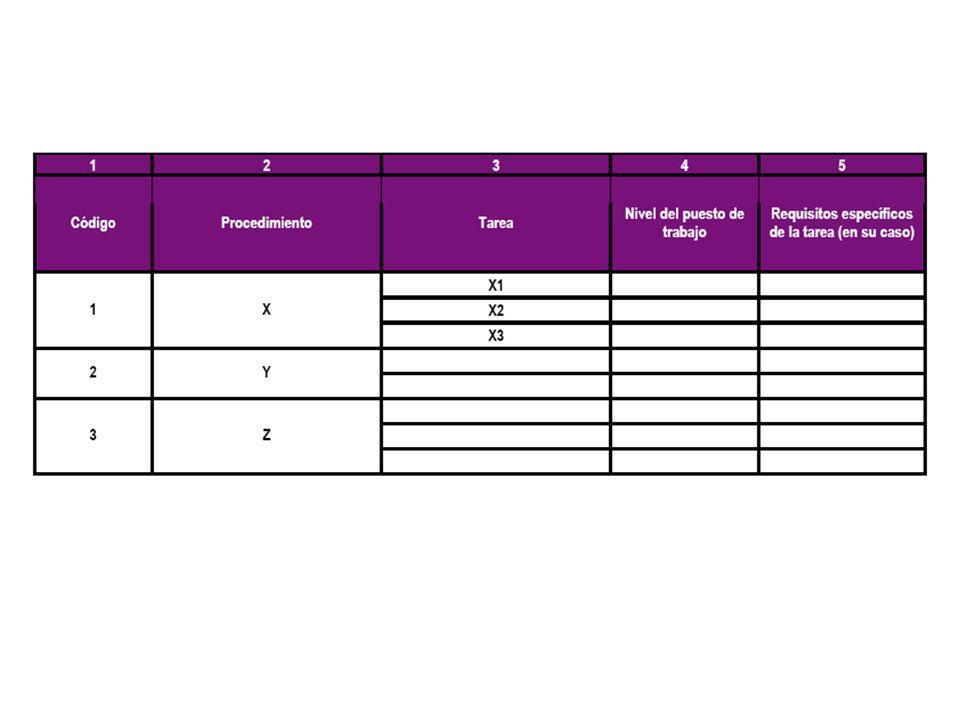 Estudio de cargas de trabajo Guía Metodológica ULL 12