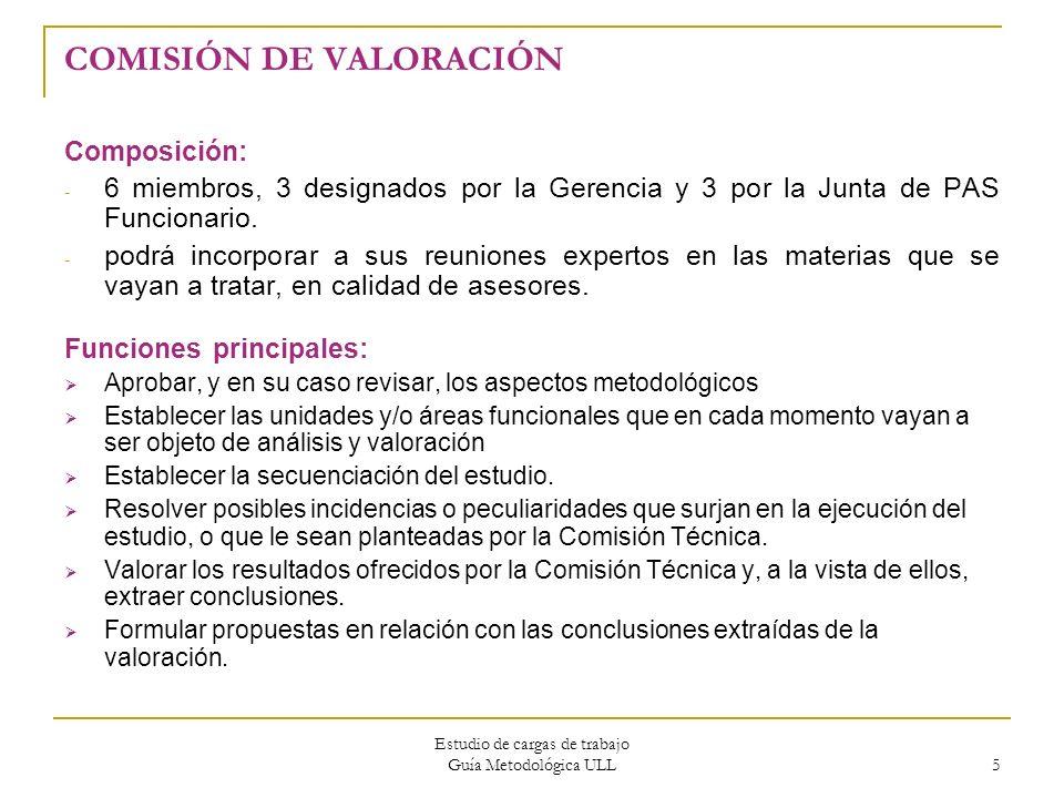 Estudio de cargas de trabajo Guía Metodológica ULL 5 COMISIÓN DE VALORACIÓN Composición: - 6 miembros, 3 designados por la Gerencia y 3 por la Junta d