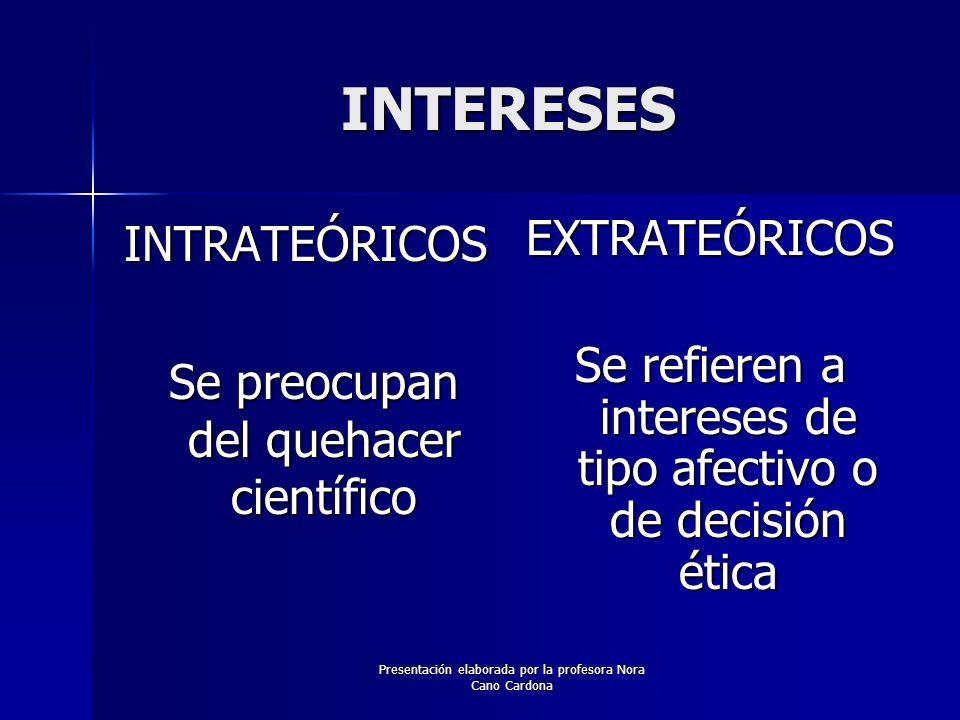 Presentación elaborada por la profesora Nora Cano Cardona INTERESES INTRATEÓRICOS Se preocupan del quehacer científico Se preocupan del quehacer cient
