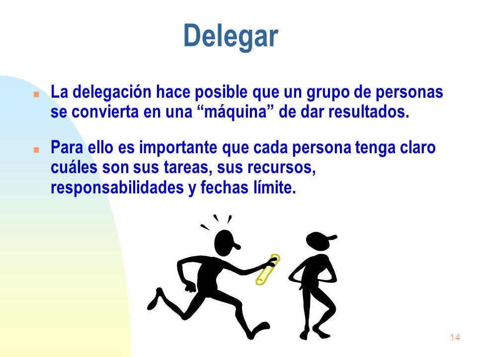 14 Delegar n La delegación hace posible que un grupo de personas se convierta en una máquina de dar resultados. n Para ello es importante que cada per