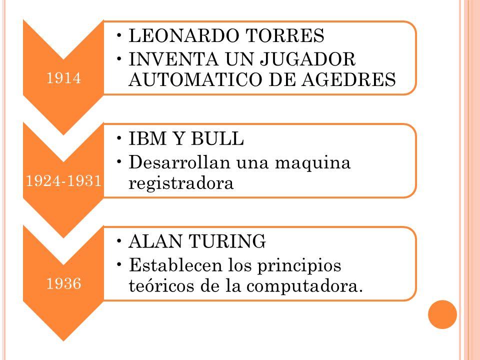 BULBO (1847-1931) THOMAS ALVA EDISON 1990 se elabora las primeras válvulas termo iónicas o bulbos. 1906 LEE DE FOREST: inauguro la era de la electróni