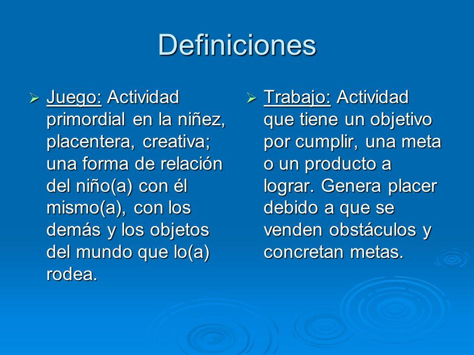 Definiciones Juego: Actividad primordial en la niñez, placentera, creativa; una forma de relación del niño(a) con él mismo(a), con los demás y los objetos del mundo que lo(a) rodea.