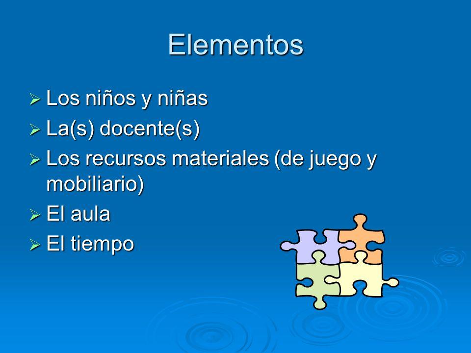 Elementos Los niños y niñas Los niños y niñas La(s) docente(s) La(s) docente(s) Los recursos materiales (de juego y mobiliario) Los recursos materiales (de juego y mobiliario) El aula El aula El tiempo El tiempo