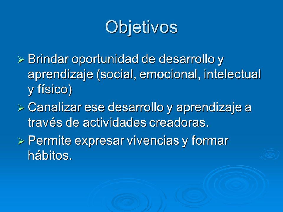 Objetivos Brindar oportunidad de desarrollo y aprendizaje (social, emocional, intelectual y físico) Brindar oportunidad de desarrollo y aprendizaje (social, emocional, intelectual y físico) Canalizar ese desarrollo y aprendizaje a través de actividades creadoras.