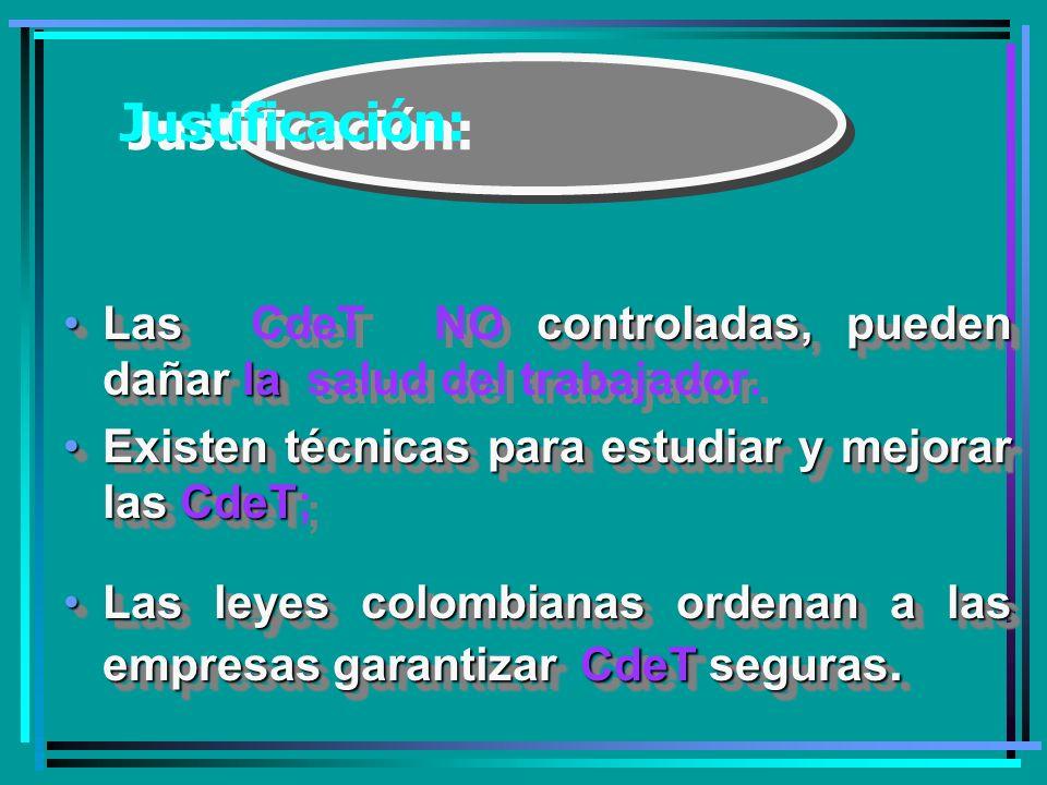 Justificación: Las controladas, pueden dañar laLas CdeT NO controladas, pueden dañar la salud del trabajador.