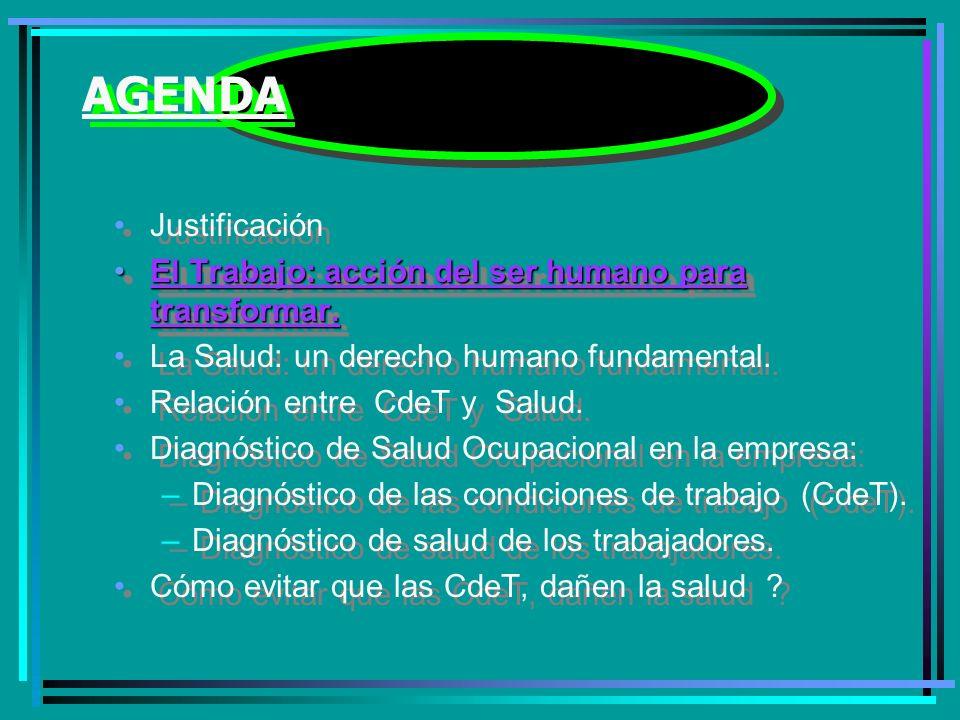 AGENDA Justificación El Trabajo: acción del ser humano para transformar.El Trabajo: acción del ser humano para transformar.