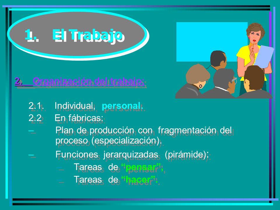 1.El Trabajo 2.2. Organización del trabajo; 2.1. Individual, personal.
