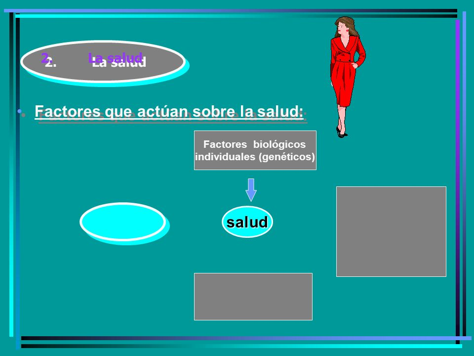 2.La salud Factores que actúan sobre la salud: salud Factores biológicos individuales (genéticos)
