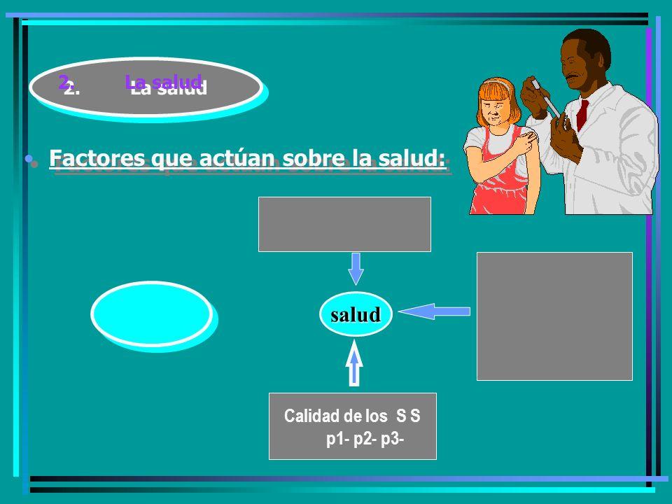 2.La salud Factores que actúan sobre la salud: salud Calidad de los S S p1- p2- p3-