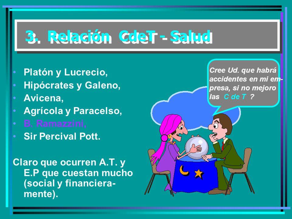 3.Relación CdeT - Salud Platón y Lucrecio, Hipócrates y Galeno, Avicena, Agrícola y Paracelso, B.
