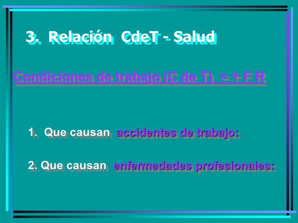 3.Relación CdeT - Salud Condiciones de trabajo (C de T) = + F R accidentes de trabajo: 1.