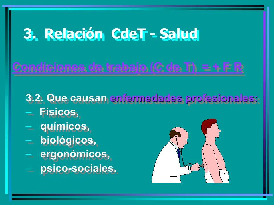 3.Relación CdeT - Salud Condiciones de trabajo (C de T) = + F R enfermedades profesionales: 3.2.