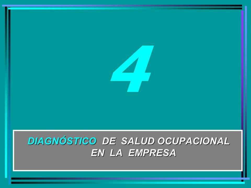 4 DIAGNÓSTICO DE SALUD OCUPACIONAL EN LA EMPRESA