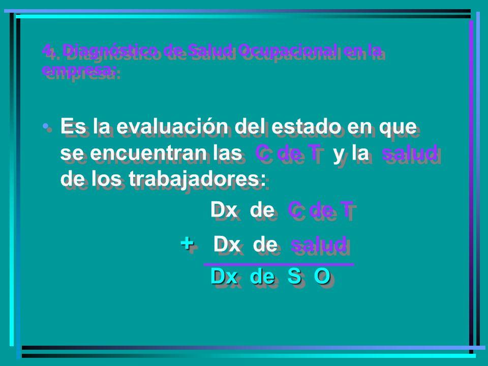 4. Diagnóstico de Salud Ocupacional en la empresa: Es la evaluación del estado en que se encuentran las C de T y la salud de los trabajadores: Dx de C
