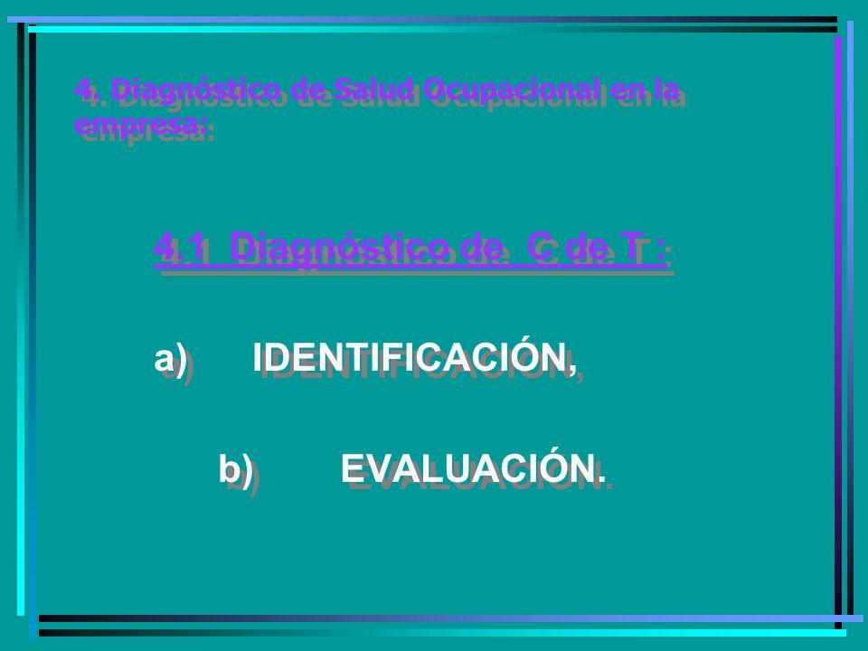 4. Diagnóstico de Salud Ocupacional en la empresa: 4.1 Diagnóstico de C de T : a) IDENTIFICACIÓN, b) EVALUACIÓN. 4.1 Diagnóstico de C de T : a) IDENTI