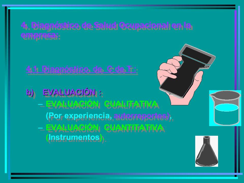 4. Diagnóstico de Salud Ocupacional en la empresa: 4.1 Diagnóstico de C de T : b) EVALUACIÓN : –EVALUACIÓN CUALITATIVA (Por experiencia, autorreportes