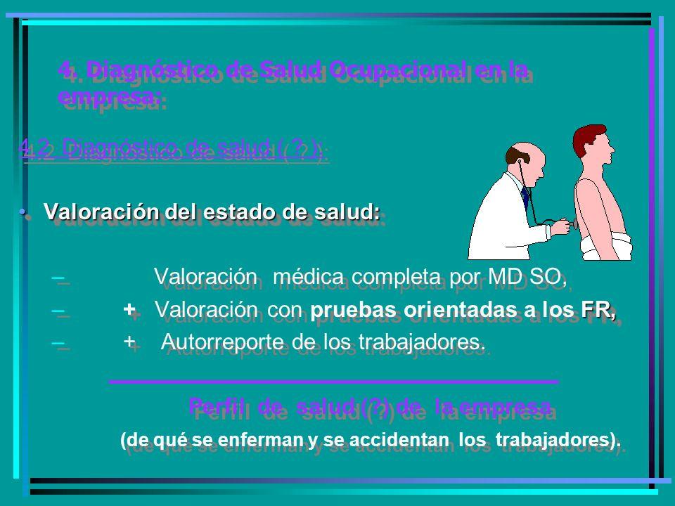 4.Diagnóstico de Salud Ocupacional en la empresa: 4.2 Diagnóstico de salud ( .