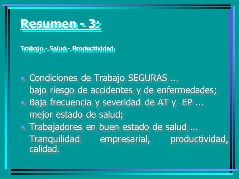 Resumen - 3: Trabajo - Salud - Productividad Condiciones de Trabajo SEGURAS...