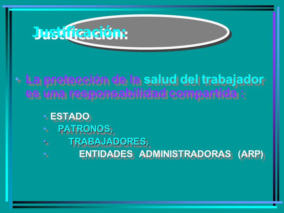 Justificación: La protección de la salud del trabajador es una responsabilidad compartida : ESTADO PATRONOS, TRABAJADORES, TRABAJADORES, ENTIDADES ADMINISTRADORAS (ARP) La protección de la salud del trabajador es una responsabilidad compartida : ESTADO PATRONOS, TRABAJADORES, TRABAJADORES, ENTIDADES ADMINISTRADORAS (ARP)