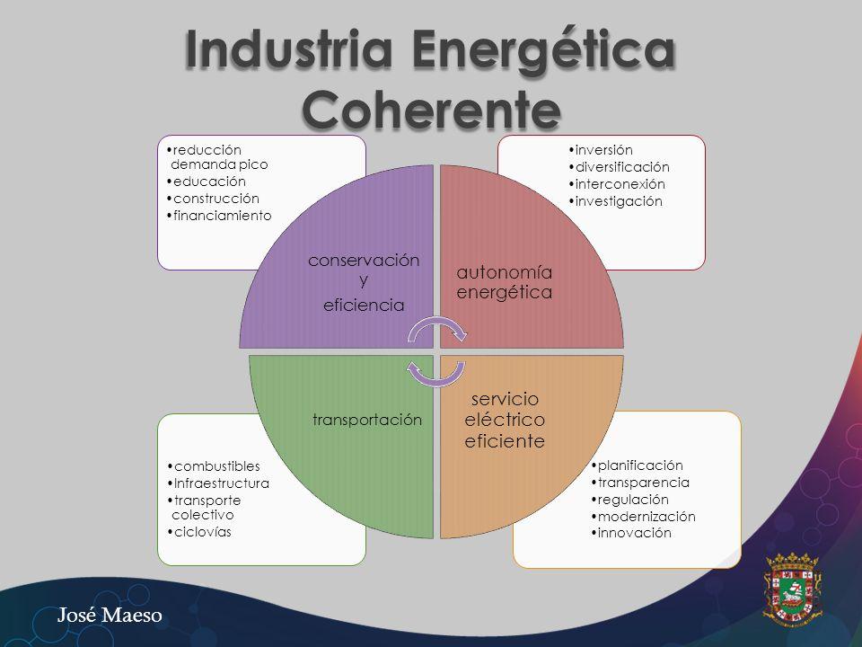 Industria Energética Coherente planificación transparencia regulación modernización innovación combustibles Infraestructura transporte colectivo ciclo