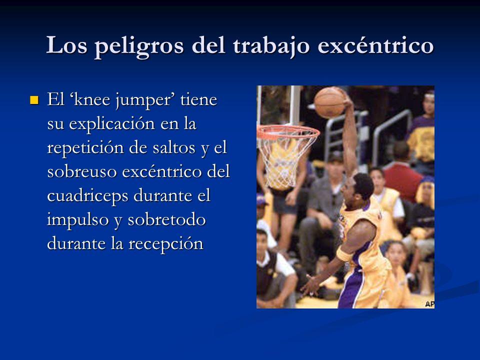 Los peligros del trabajo excéntrico El knee jumper tiene su explicación en la repetición de saltos y el sobreuso excéntrico del cuadriceps durante el impulso y sobretodo durante la recepción El knee jumper tiene su explicación en la repetición de saltos y el sobreuso excéntrico del cuadriceps durante el impulso y sobretodo durante la recepción
