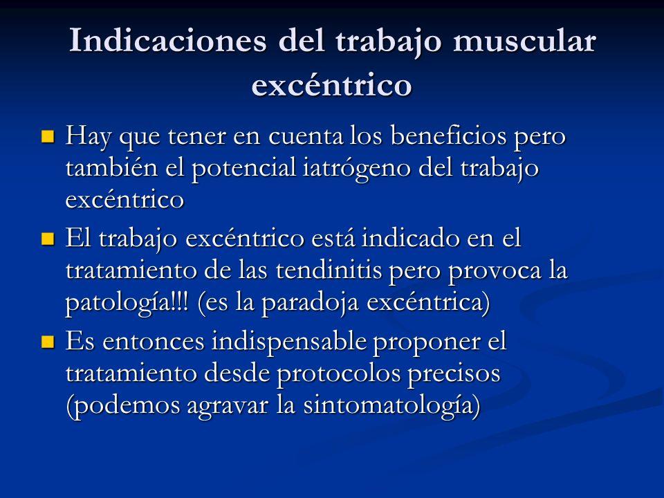 Indicaciones del trabajo muscular excéntrico Hay que tener en cuenta los beneficios pero también el potencial iatrógeno del trabajo excéntrico Hay que