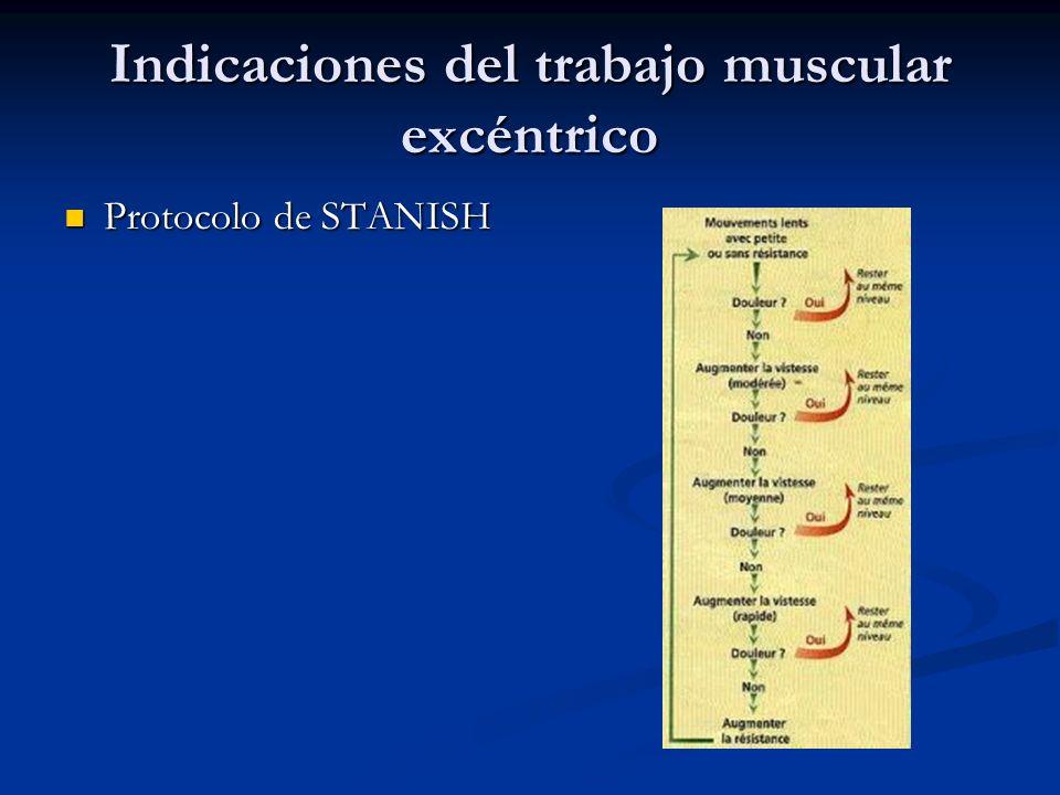 Indicaciones del trabajo muscular excéntrico Protocolo de STANISH Protocolo de STANISH
